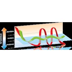 Какво е инверторен климатик?