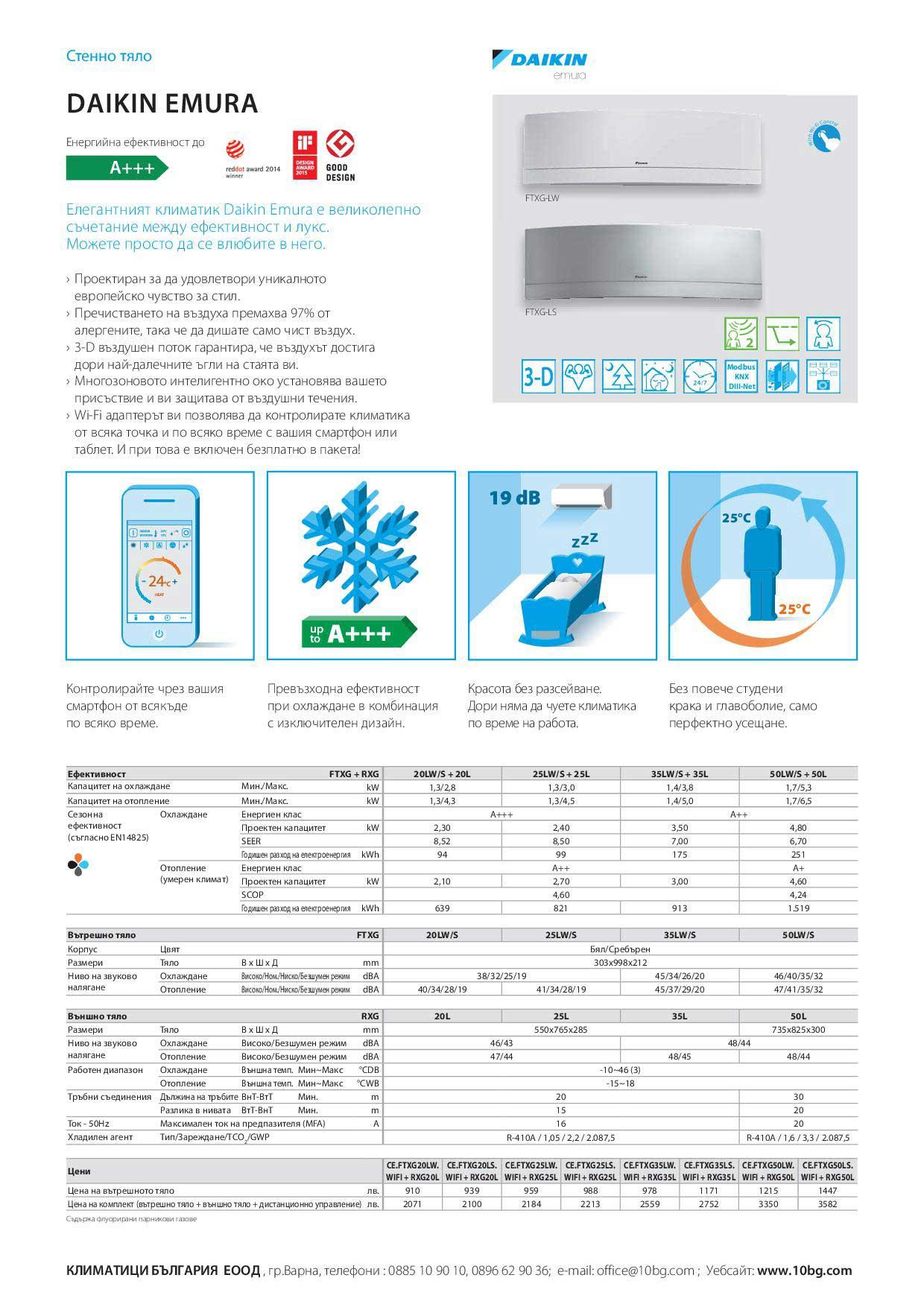 Инверторен климатик DAIKIN ДАЙКИН FTXG FTXG20LW RXG20-L