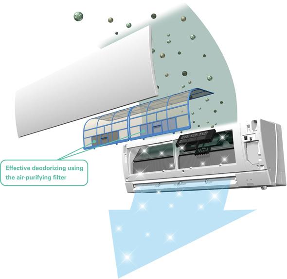 климатици варна, mitsubishi electric, fh, fh25, fh35, fh50, plasma quad